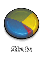 Stats button